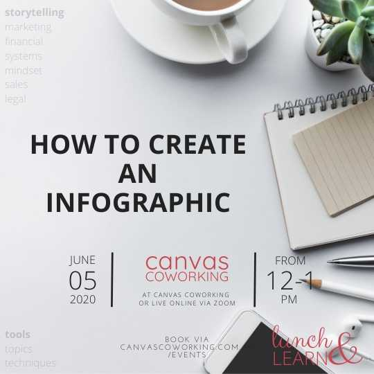 How to create an Infographic IG1080x1080